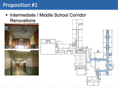 Vision 20/20: IS Corridors