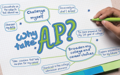 The Pros and Cons of taking an AP Course