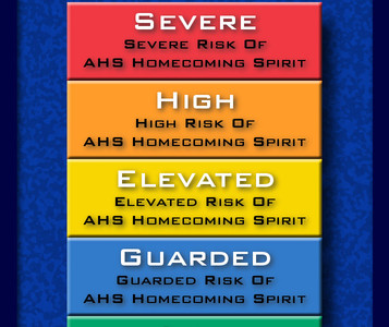 ACS Spirit Level